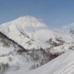 Панорама - безымянные вершины