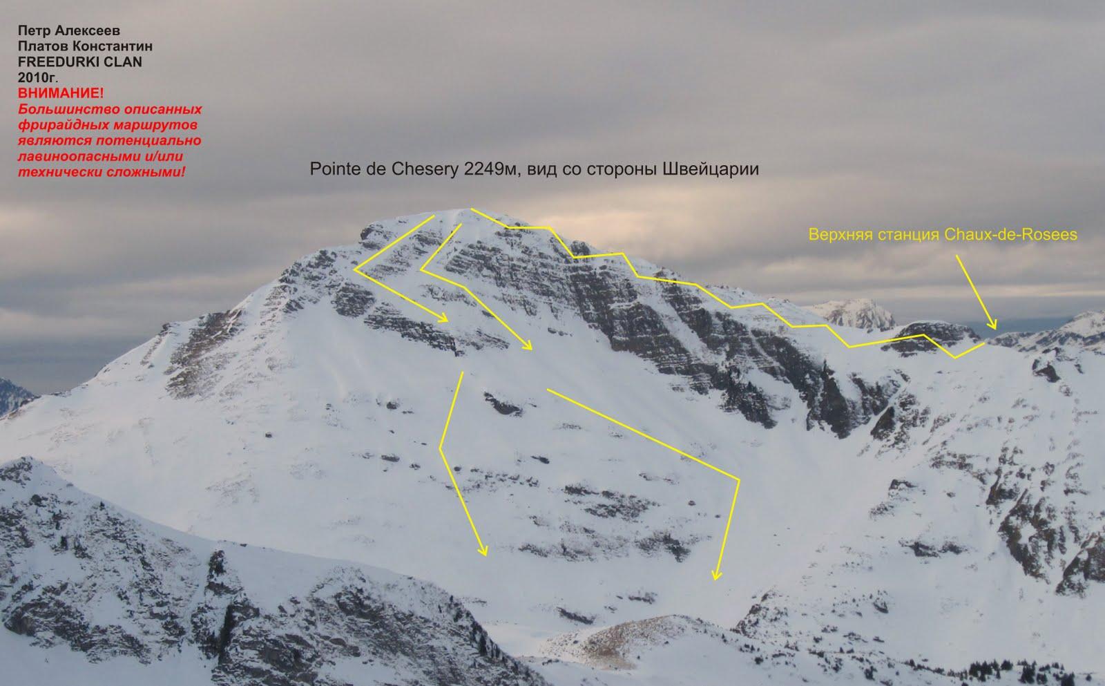 Pointe De Chesery
