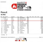Result_XtremeVerbier_Ski_Men_with_RunScores